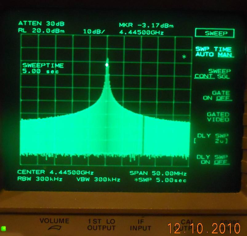 4 GHz Noise Spectrum-XL - Copy